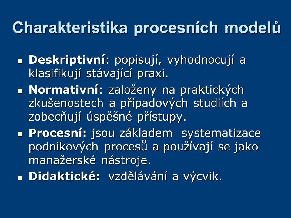 Charakteristika procesních modelů