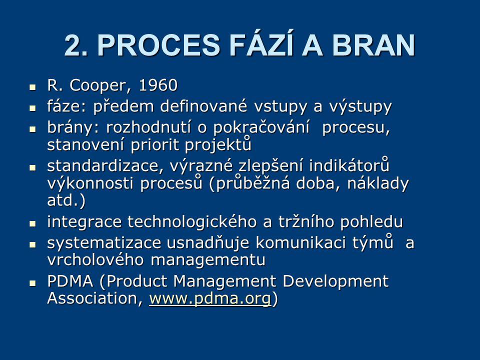 2. PROCES FÁZÍ A BRAN R. Cooper, 1960