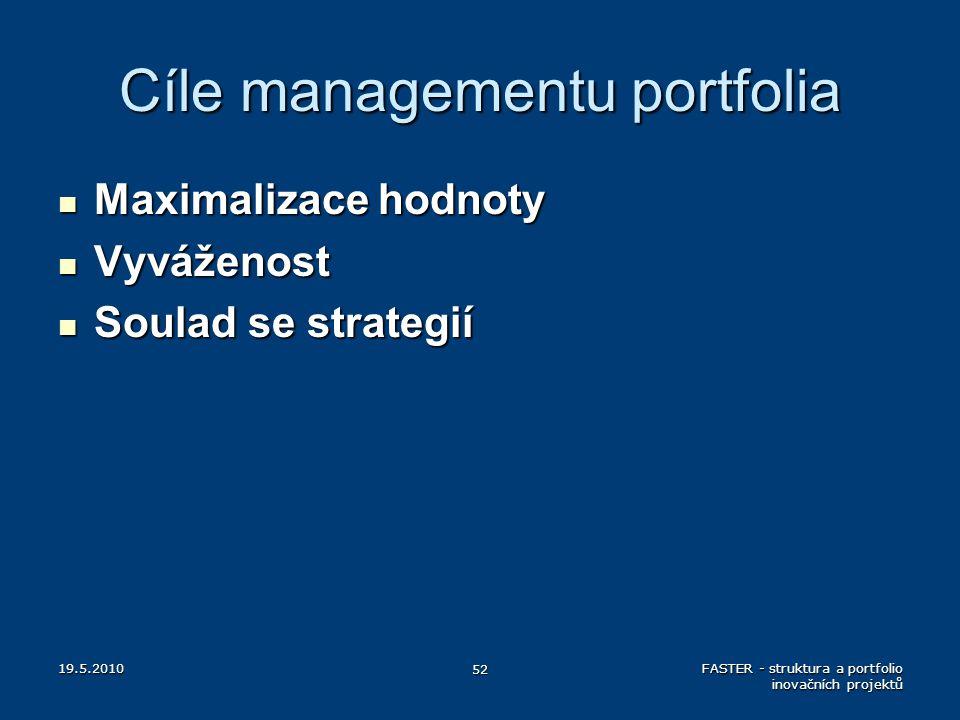 Cíle managementu portfolia