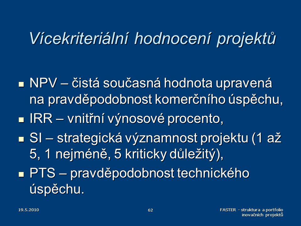 Vícekriteriální hodnocení projektů