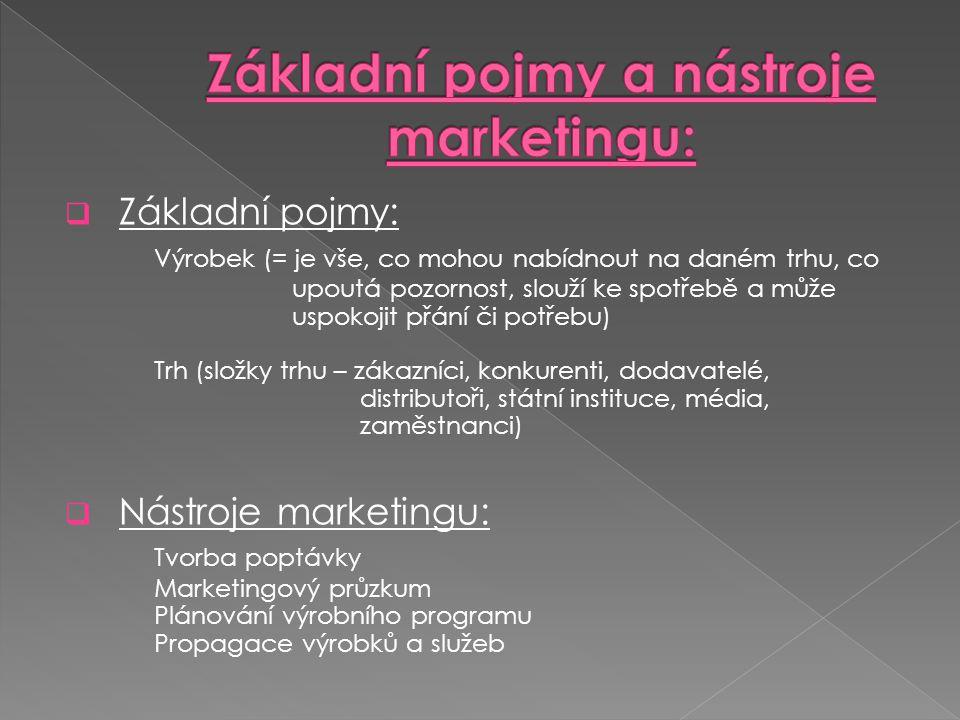 Základní pojmy a nástroje marketingu: