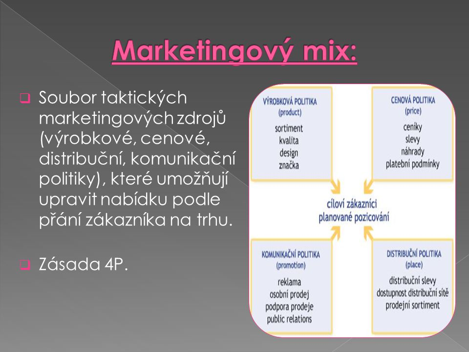 Marketingový mix: