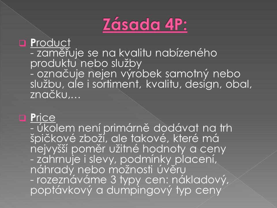 Zásada 4P: