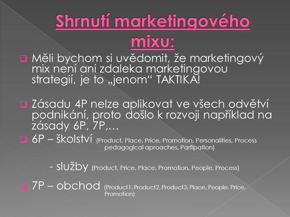 Shrnutí marketingového mixu: