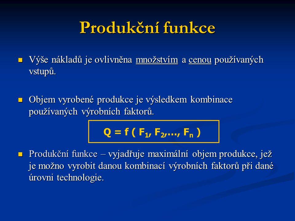 Produkční funkce Výše nákladů je ovlivněna množstvím a cenou používaných vstupů.