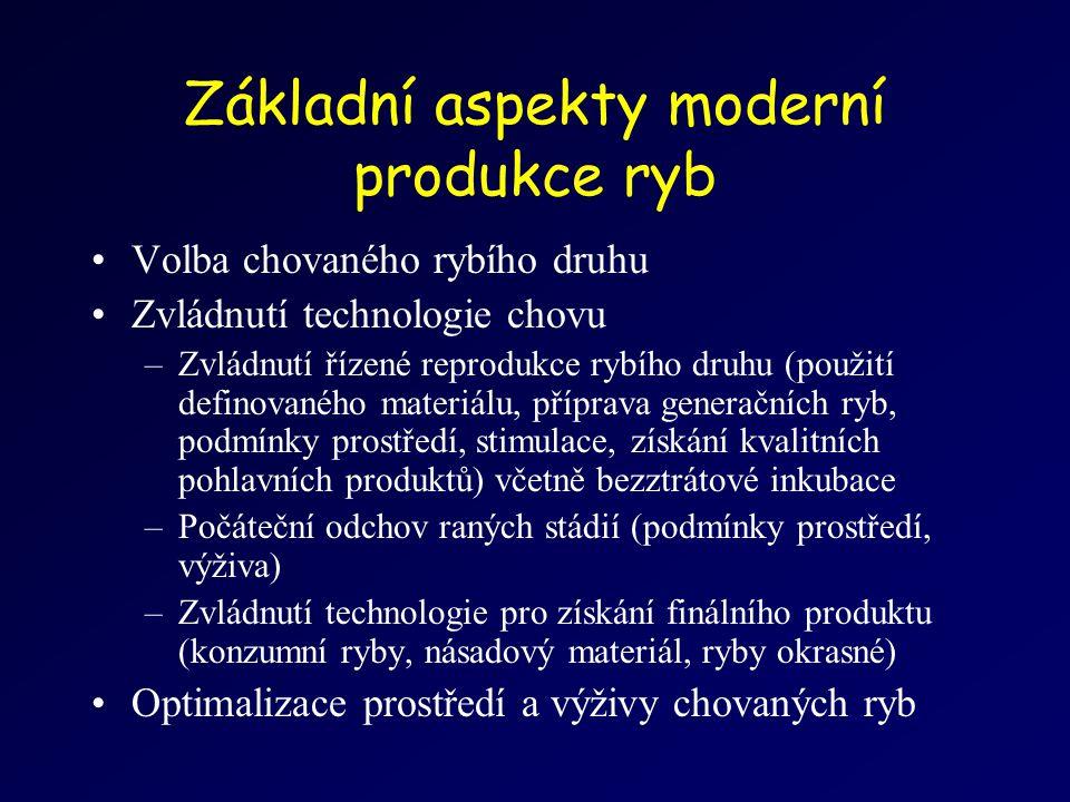 Základní aspekty moderní produkce ryb