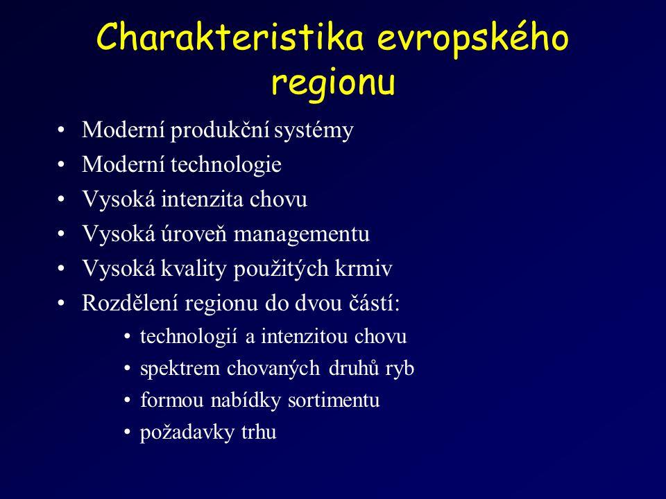 Charakteristika evropského regionu