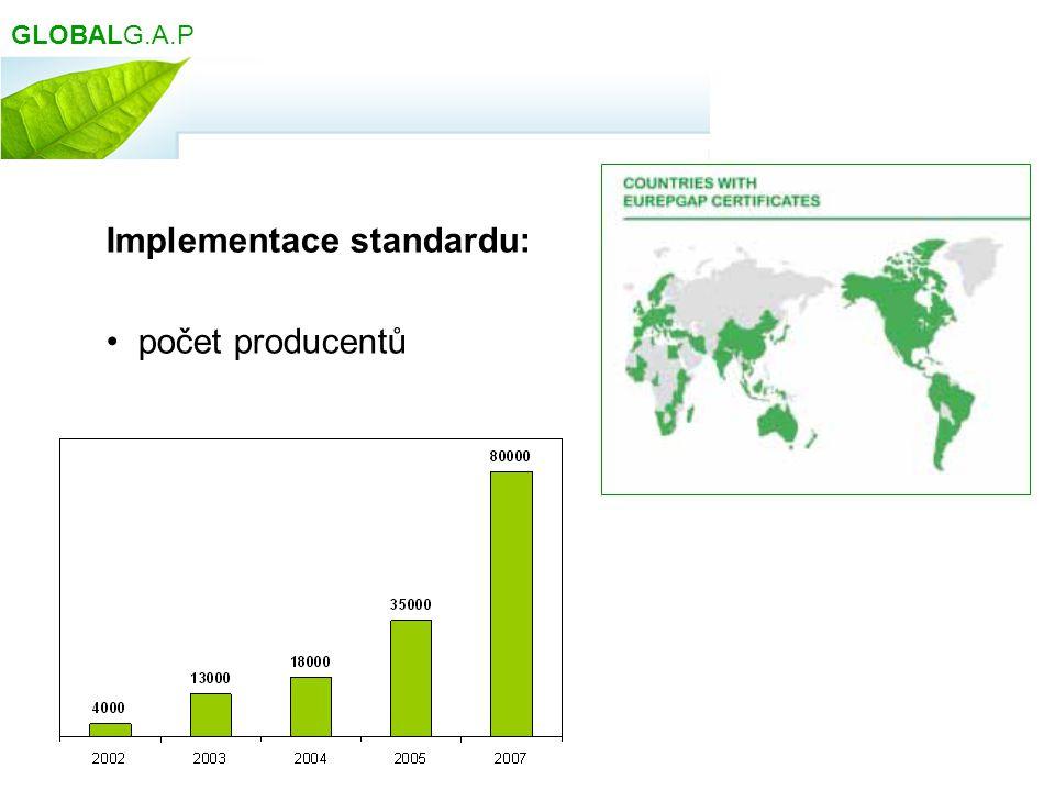 Implementace standardu: počet producentů