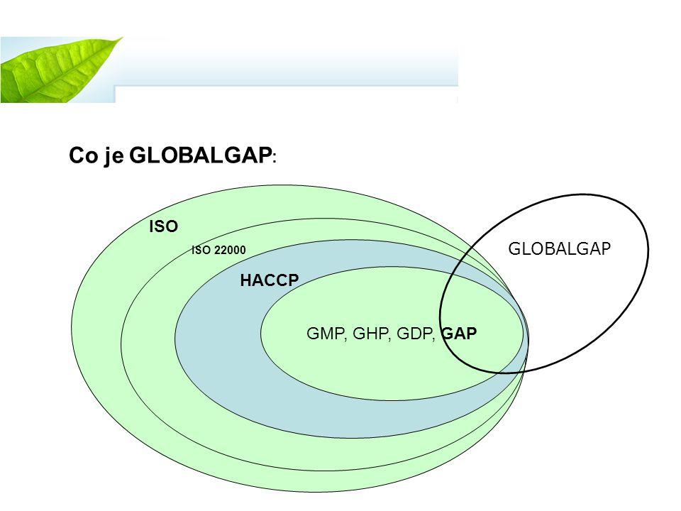 Co je GLOBALGAP: ISO GLOBALGAP ISO 22000 HACCP GMP, GHP, GDP, GAP