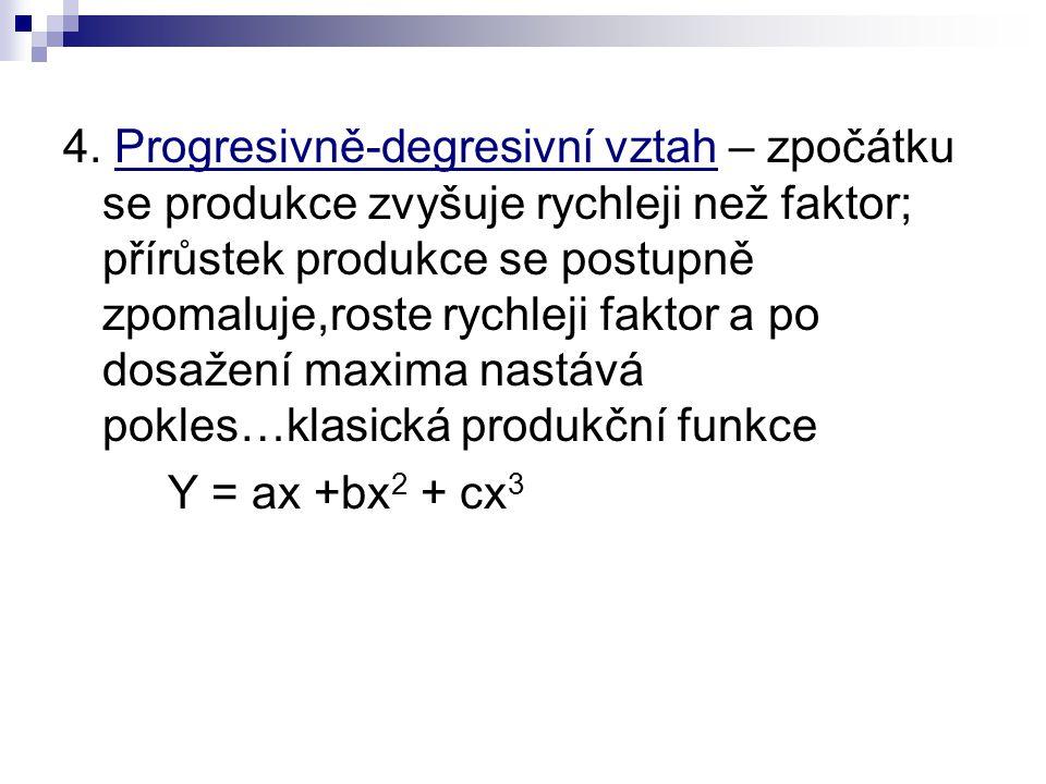 4. Progresivně-degresivní vztah – zpočátku se produkce zvyšuje rychleji než faktor; přírůstek produkce se postupně zpomaluje,roste rychleji faktor a po dosažení maxima nastává pokles…klasická produkční funkce