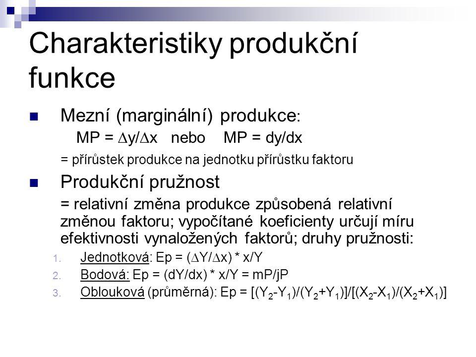 Charakteristiky produkční funkce