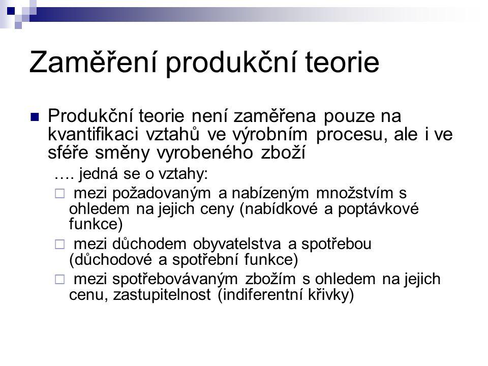 Zaměření produkční teorie