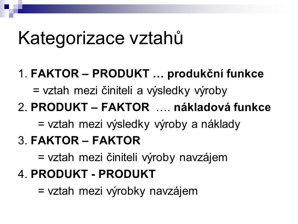 Kategorizace vztahů 1. FAKTOR – PRODUKT … produkční funkce