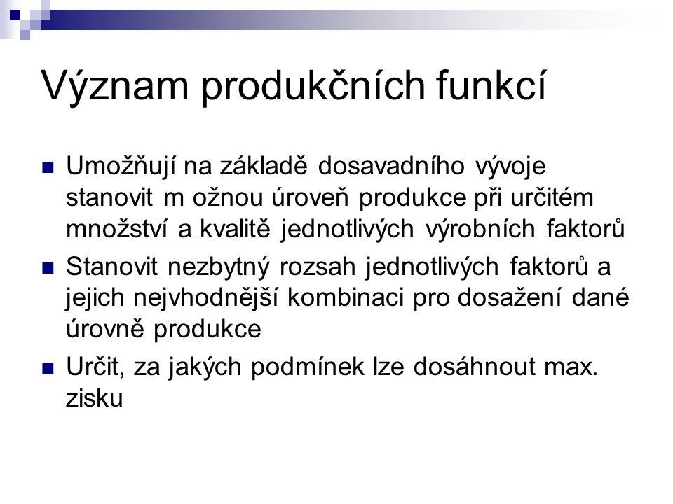 Význam produkčních funkcí