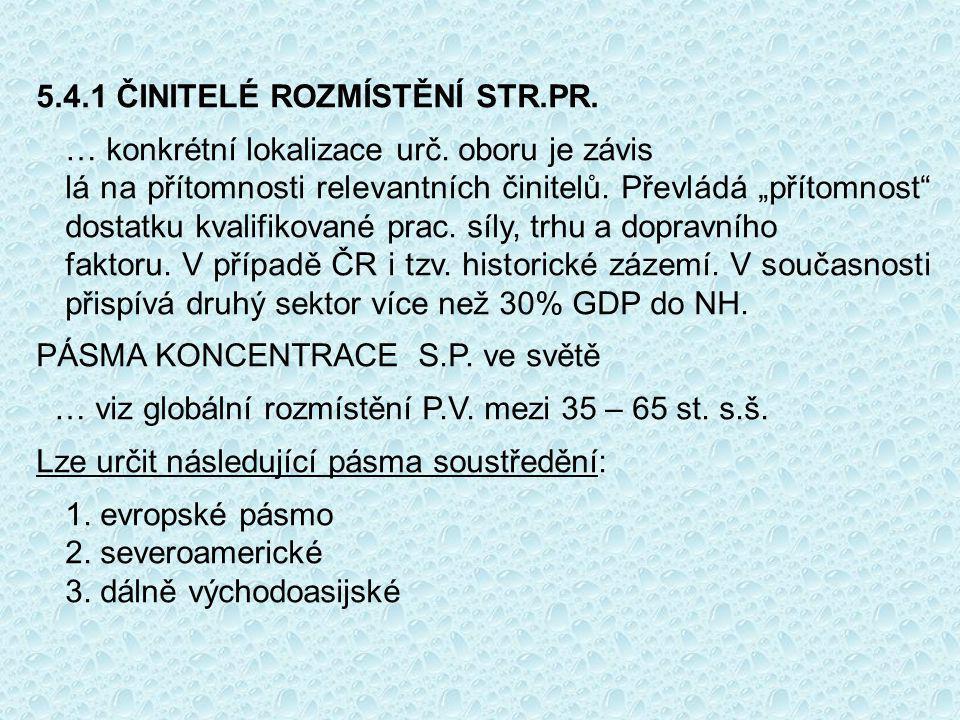 5.4.1 ČINITELÉ ROZMÍSTĚNÍ STR.PR.