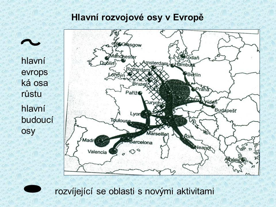 Hlavní rozvojové osy v Evropě