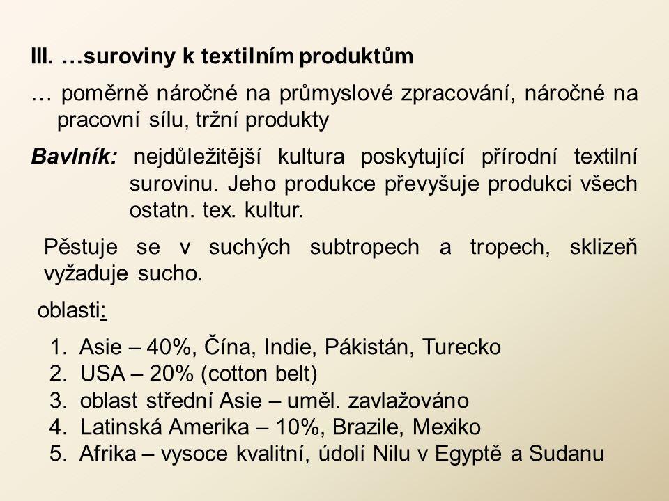 III. …suroviny k textilním produktům