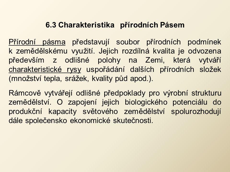 6.3 Charakteristika přírodních Pásem