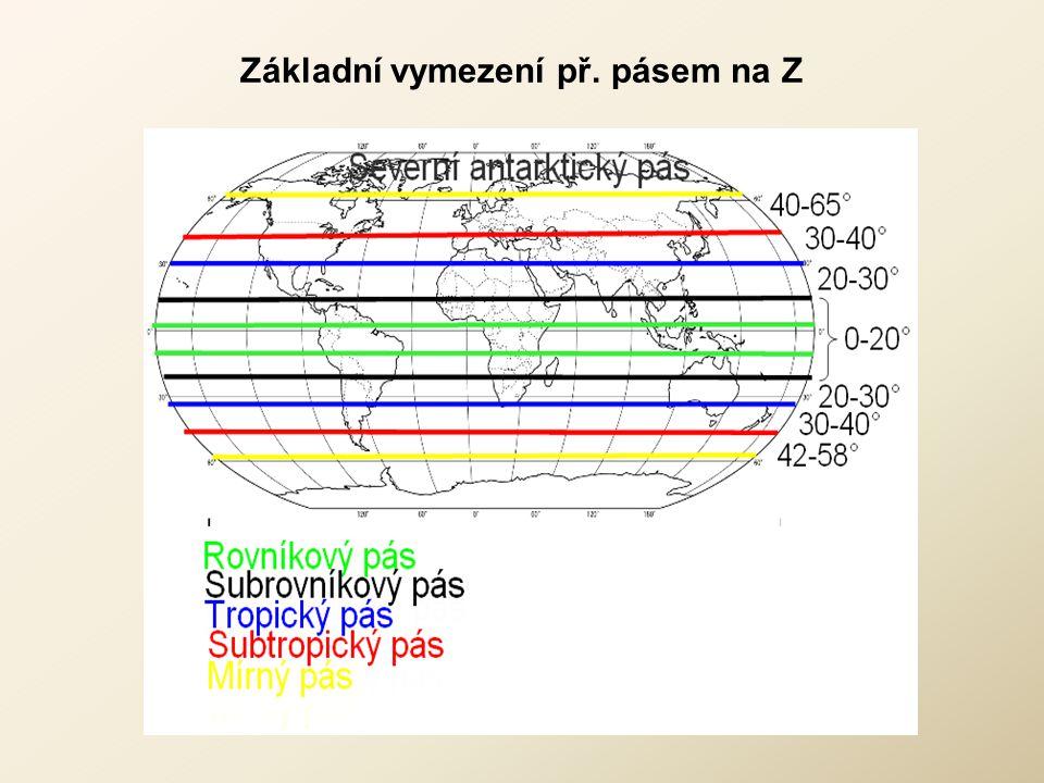 Základní vymezení př. pásem na Z