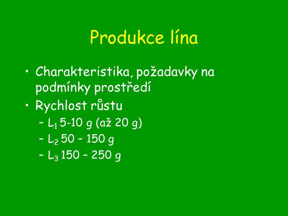 Produkce lína Charakteristika, požadavky na podmínky prostředí