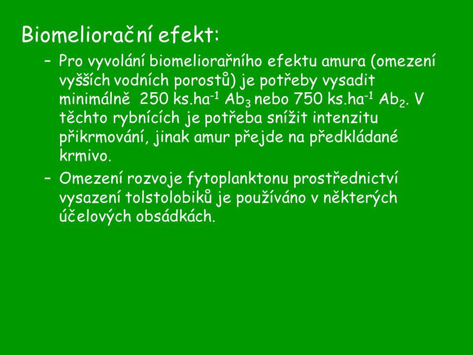 Biomeliorační efekt: