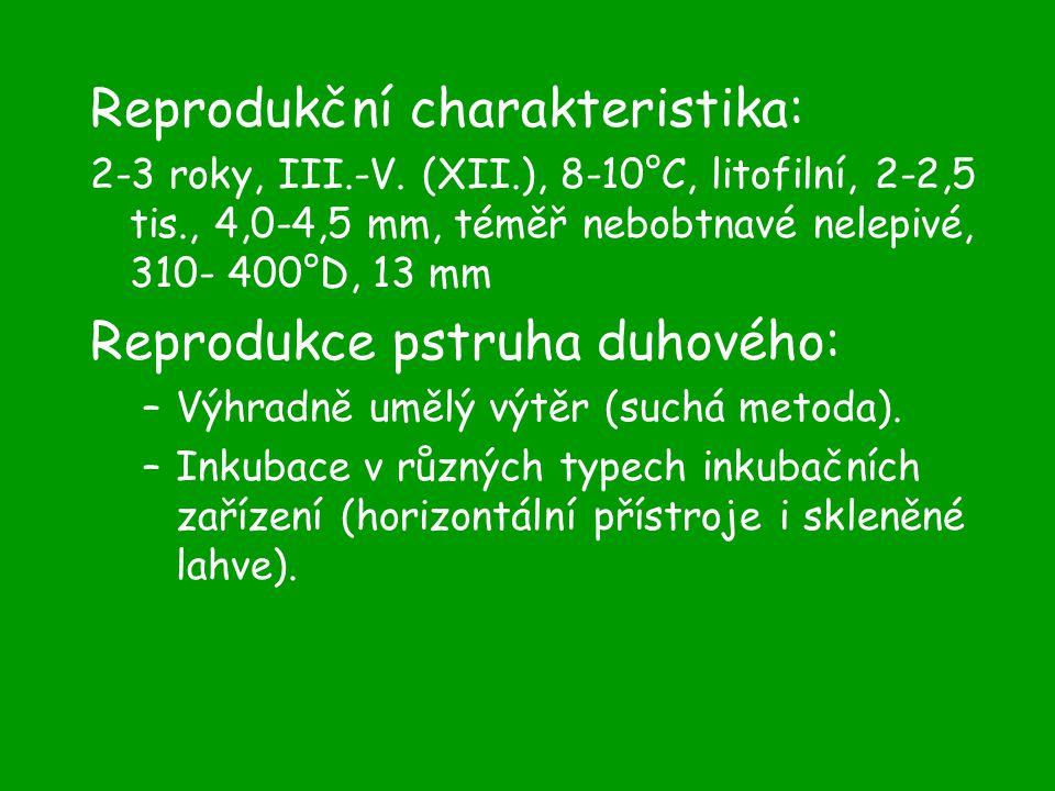 Reprodukční charakteristika: