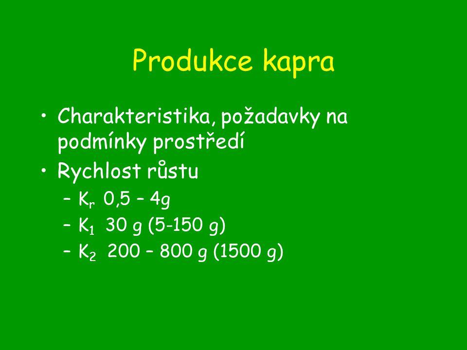 Produkce kapra Charakteristika, požadavky na podmínky prostředí