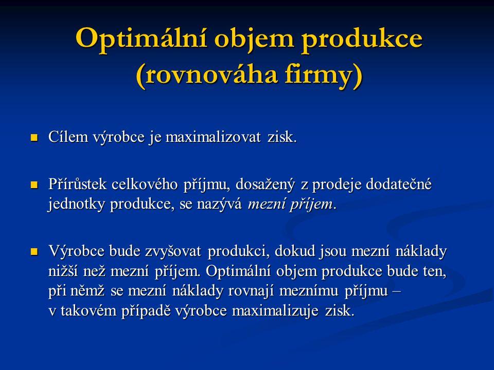 Optimální objem produkce (rovnováha firmy)