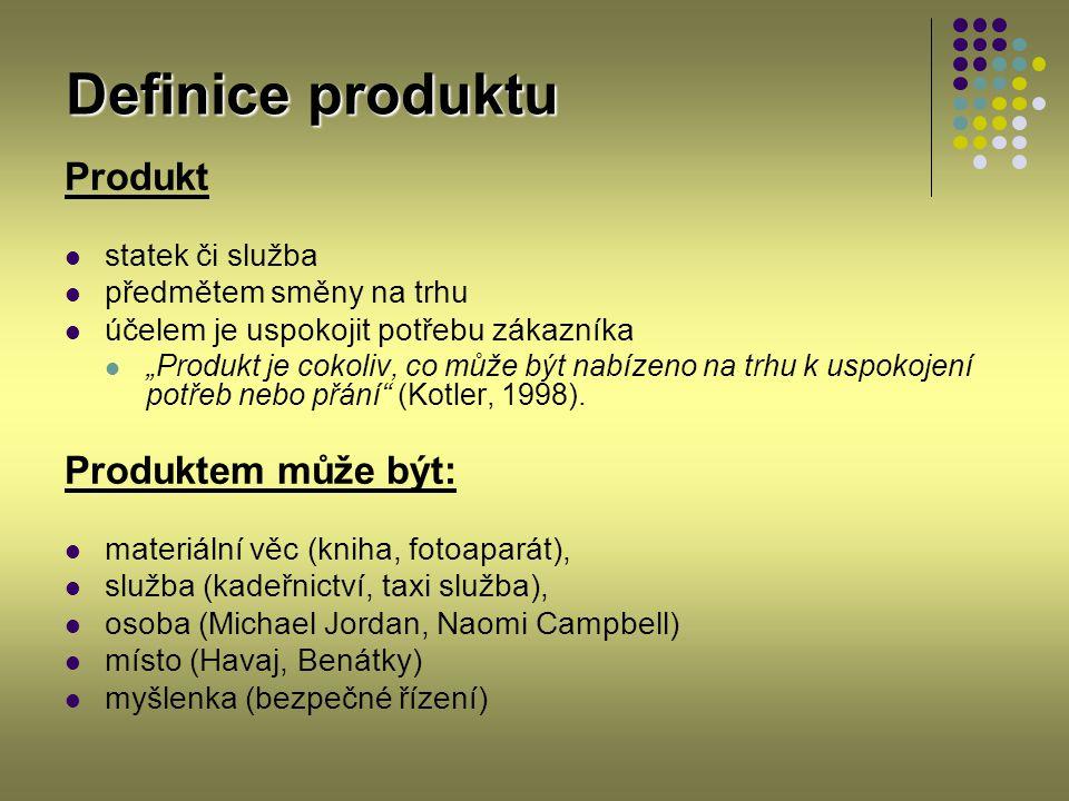 Definice produktu Produkt Produktem může být: statek či služba