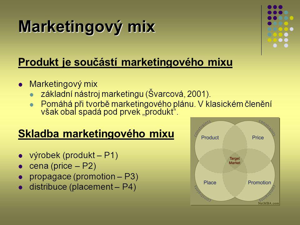 Marketingový mix Produkt je součástí marketingového mixu