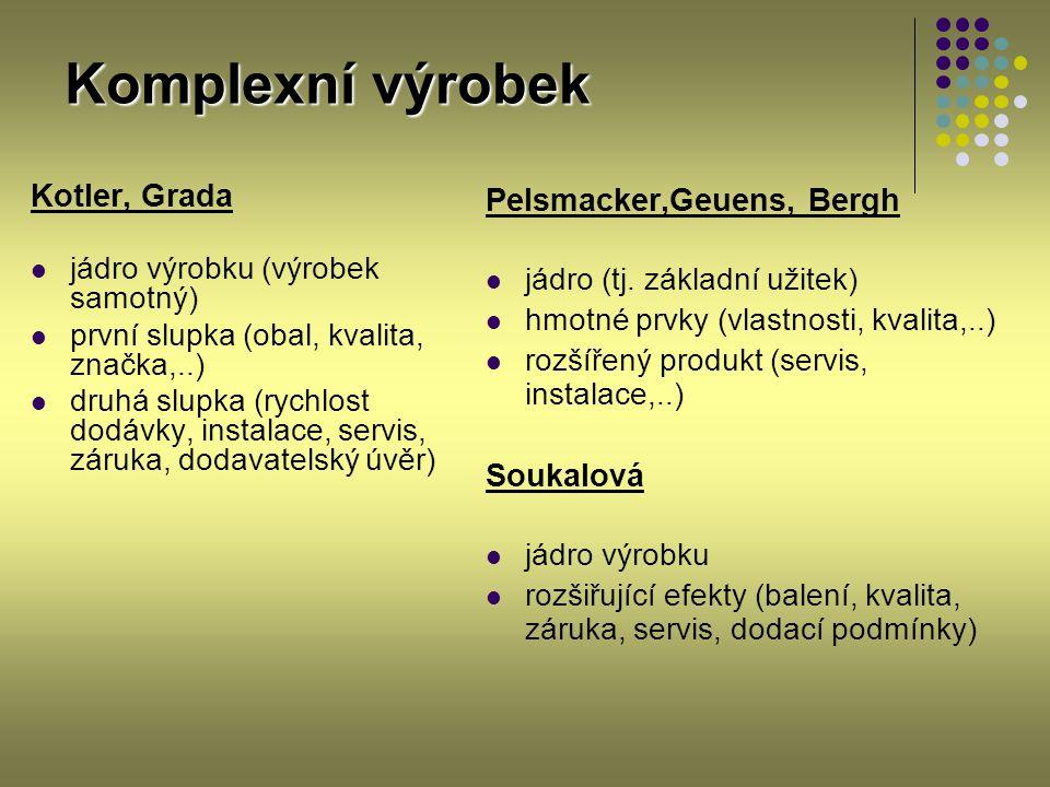 Komplexní výrobek Kotler, Grada Pelsmacker,Geuens, Bergh Soukalová