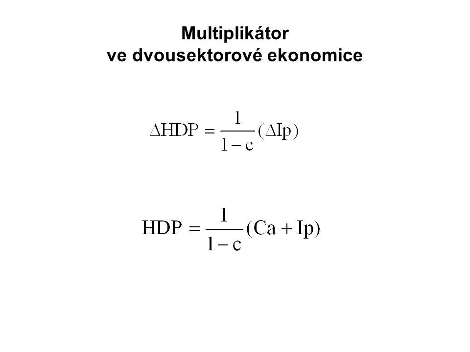 Multiplikátor ve dvousektorové ekonomice