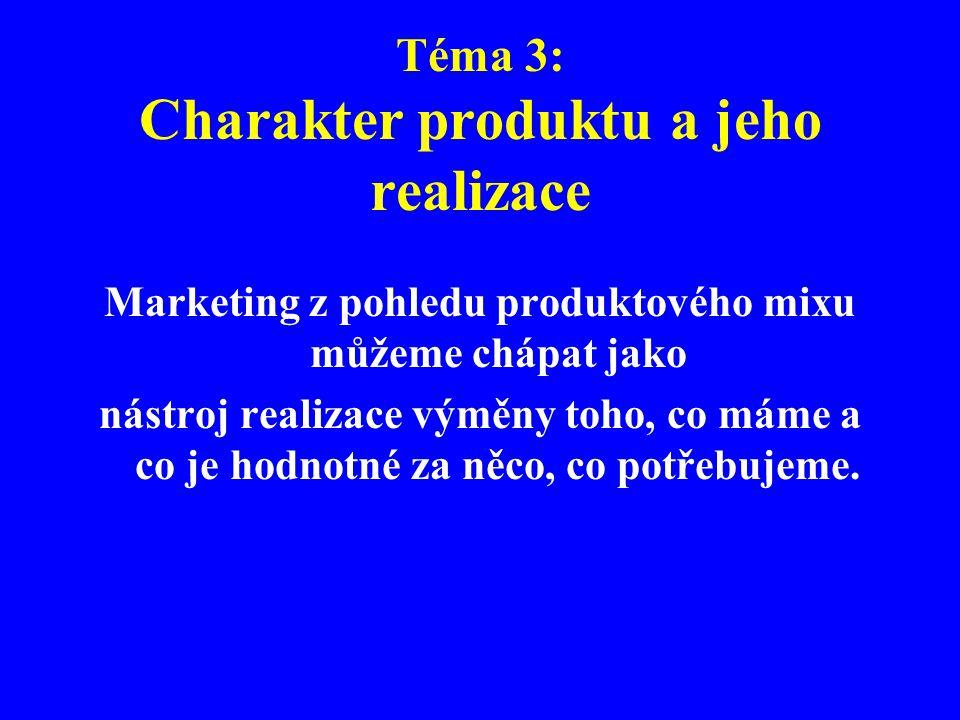 Téma 3: Charakter produktu a jeho realizace