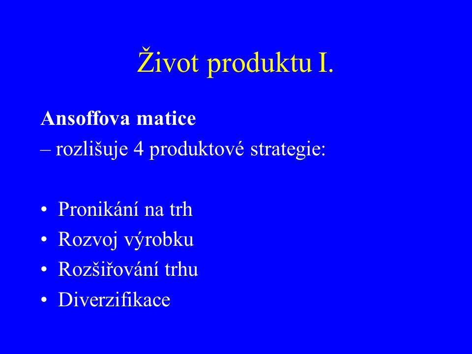 Život produktu I. Ansoffova matice – rozlišuje 4 produktové strategie: