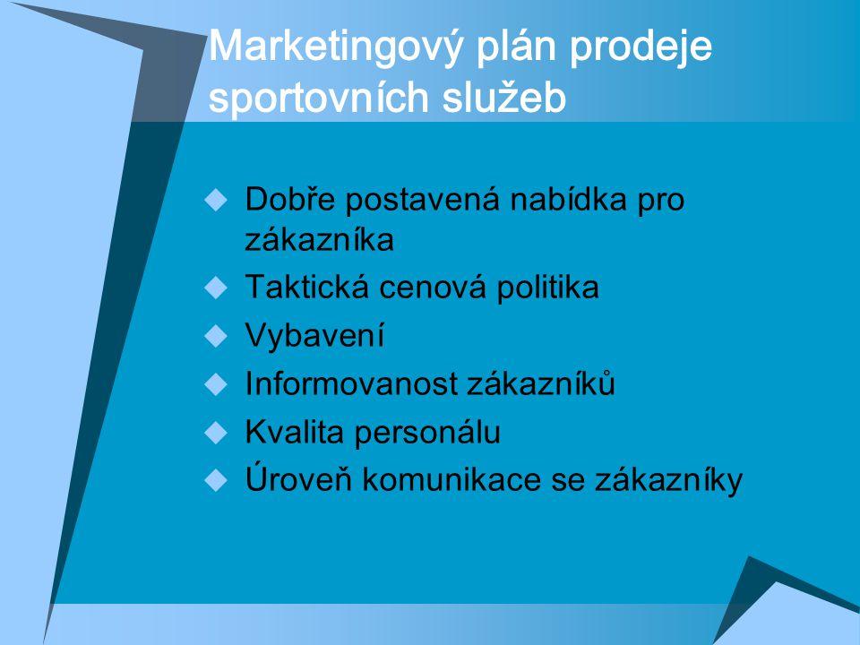 Marketingový plán prodeje sportovních služeb
