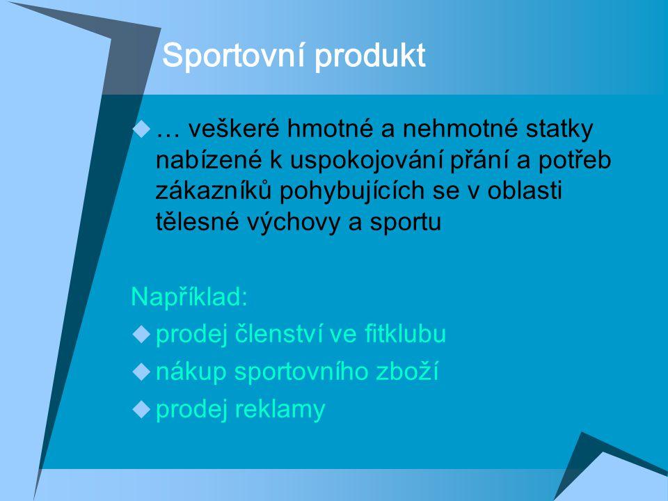 Sportovní produkt