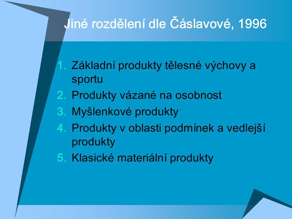 Jiné rozdělení dle Čáslavové, 1996