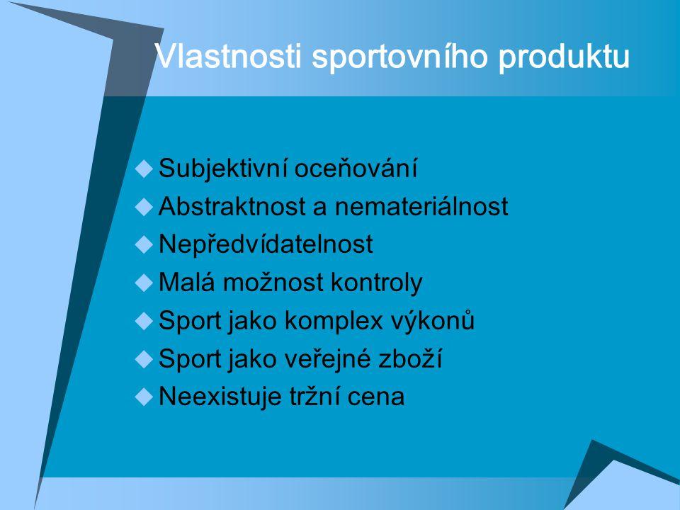 Vlastnosti sportovního produktu