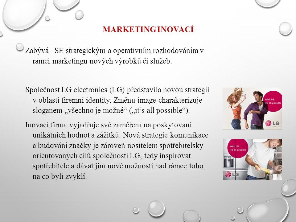 Marketing inovací