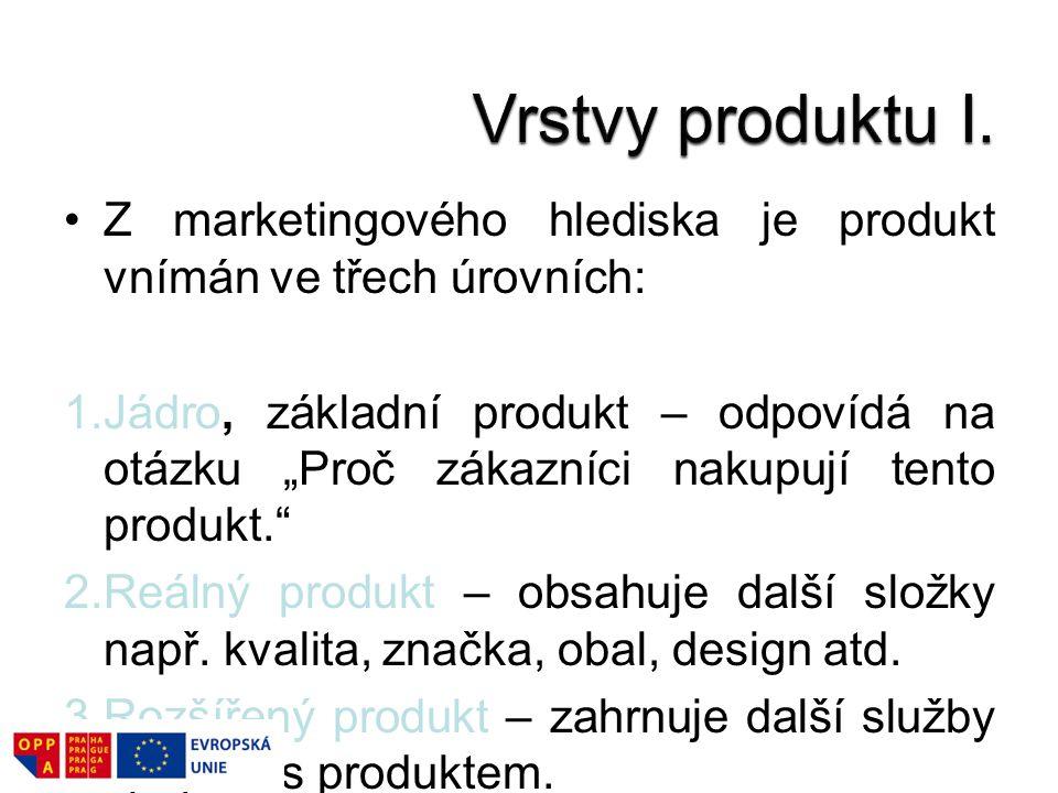 Vrstvy produktu I. Z marketingového hlediska je produkt vnímán ve třech úrovních: