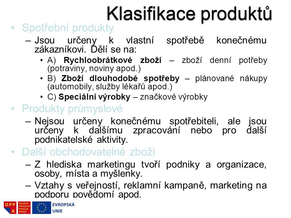 Klasifikace produktů Spotřební produkty Produkty průmyslové