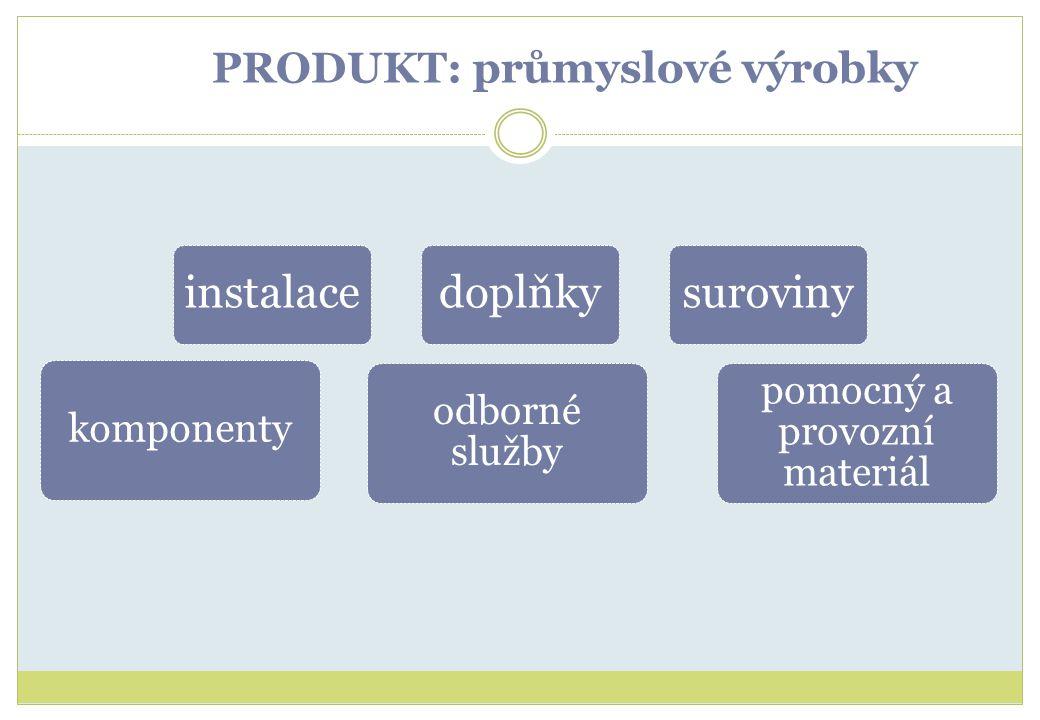 PRODUKT: průmyslové výrobky