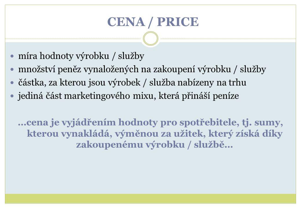 CENA / PRICE míra hodnoty výrobku / služby