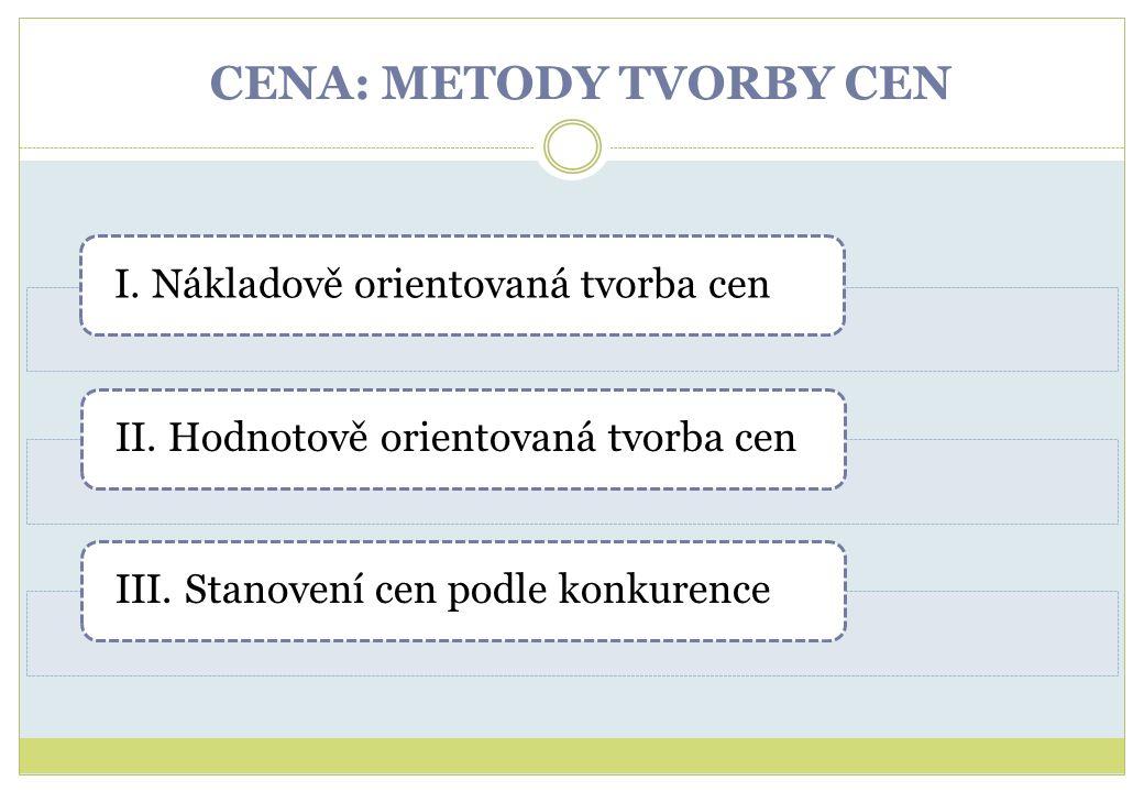 CENA: METODY TVORBY CEN
