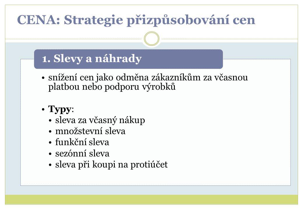 CENA: Strategie přizpůsobování cen