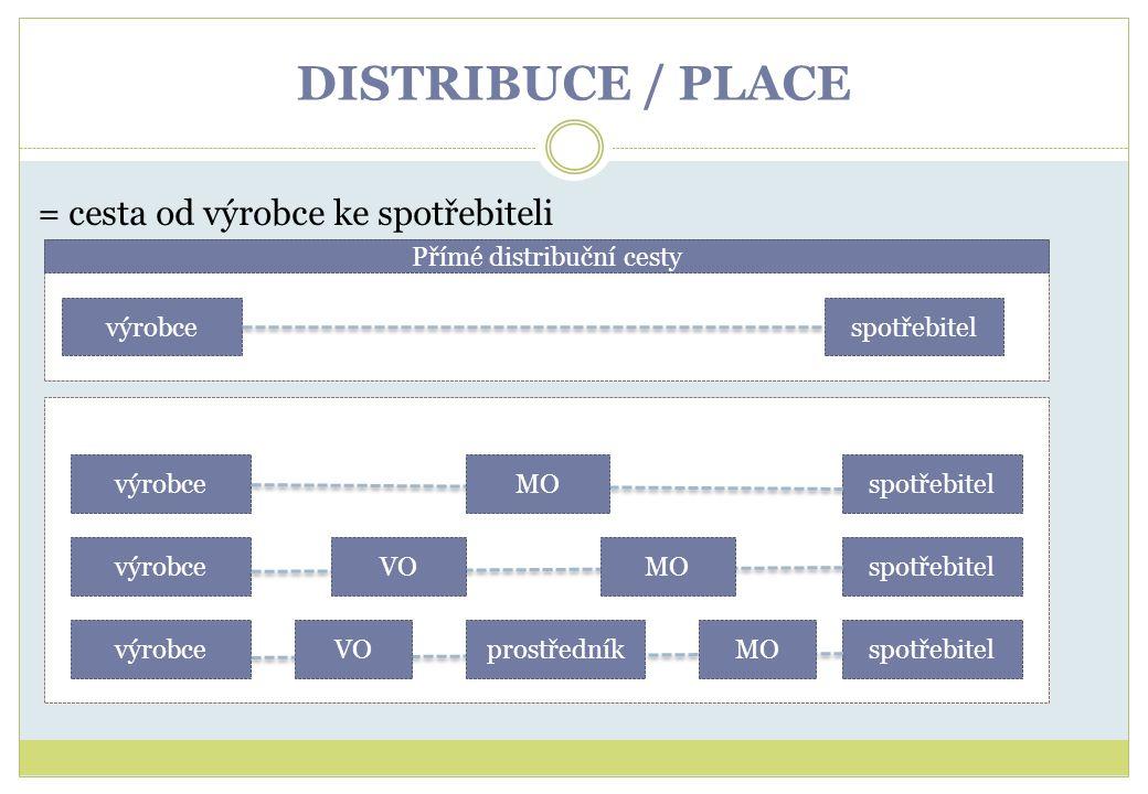 Přímé distribuční cesty