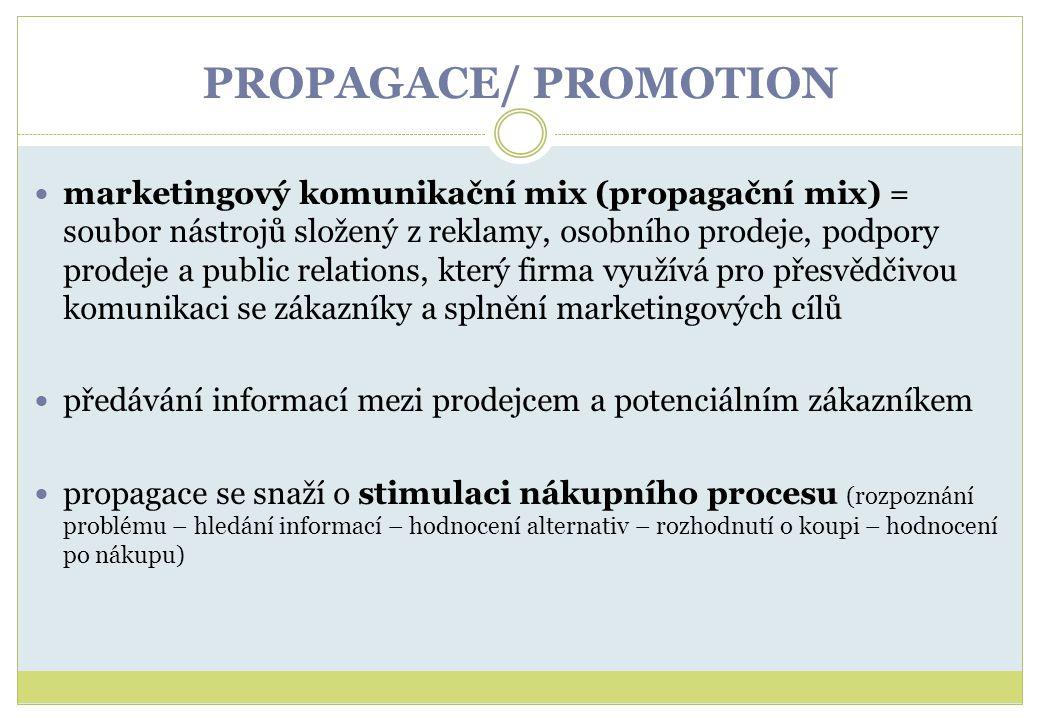 PROPAGACE/ PROMOTION