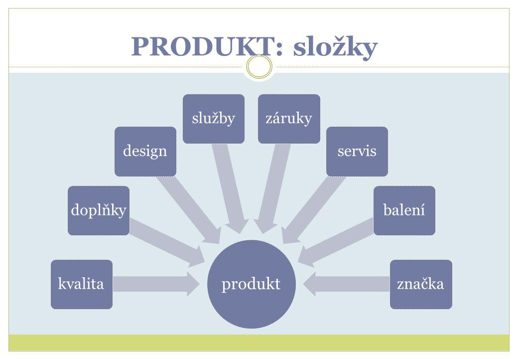 PRODUKT: složky produkt kvalita doplňky design služby záruky servis