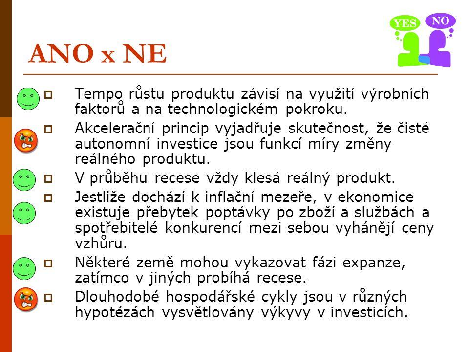 ANO x NE Tempo růstu produktu závisí na využití výrobních faktorů a na technologickém pokroku.