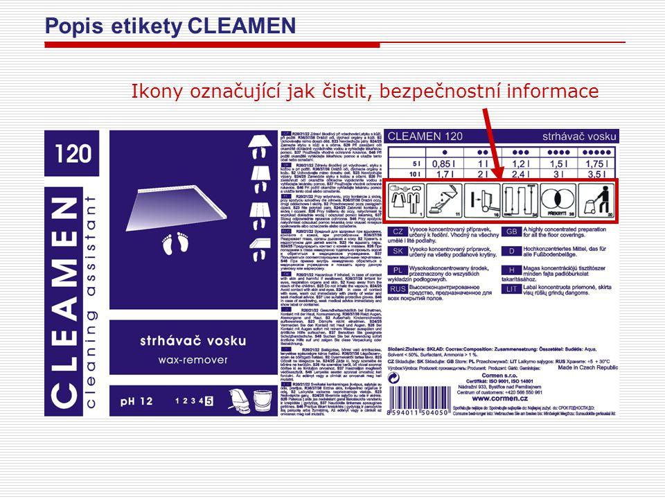 Popis etikety CLEAMEN Ikony označující jak čistit, bezpečnostní informace